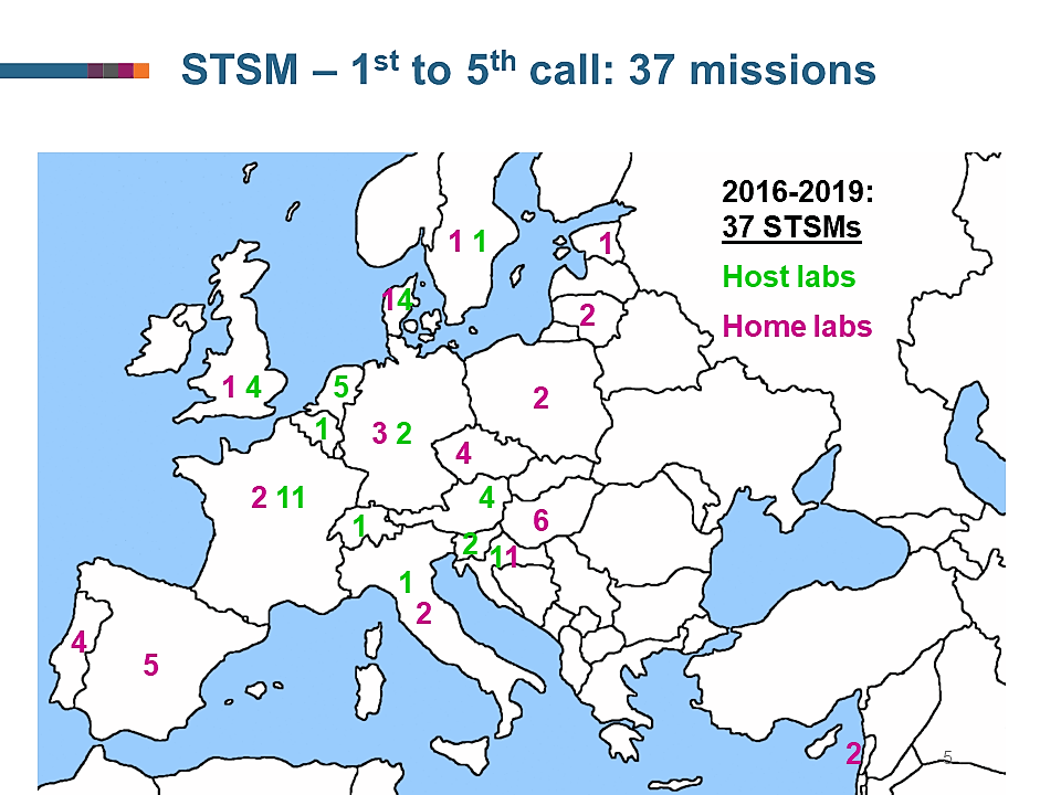 STSM_map_1st-5th_call